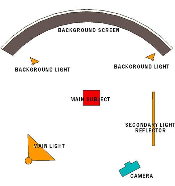 Set.a.light 3d Studio Serial