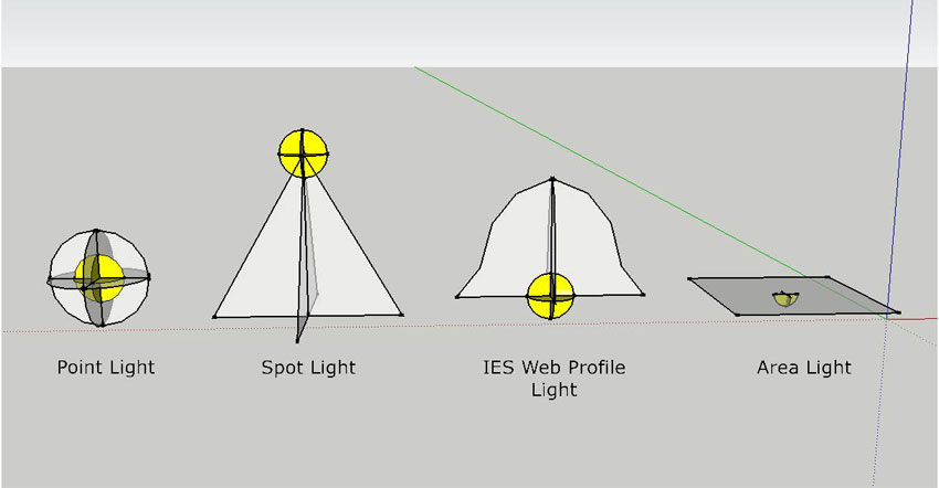 Learn about lighting in shaderlight sketchup 3d for Types of light fixtures