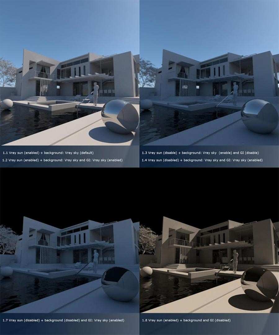 Exterior Render Settings V Ray 3 4 For Sketchup Sketchup 3d Rendering Tutorials By Sketchupartists